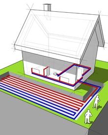 Werking grond warmtepompen