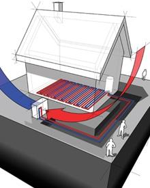 Werking lucht water warmtepomp