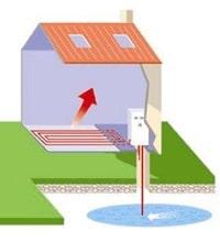 Werking water warmtepomp