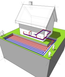 verbruik grond-water warmtepomp